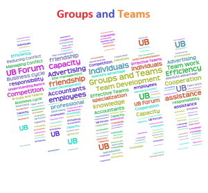 group and teams essay Teamwork: group dynamics and team essay teamwork: group dynamics and team essay the success of all teams is the collaboration and trust among members.