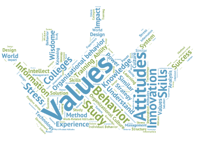 organizational behavior personality and values essay Personal traits that may impact organizational behavior on both a small or large scale comprise individual attitudes, personality, ethics, cultural differences and values although each of these contents is more influential in people with higher.
